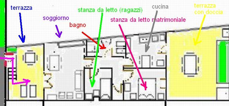 San Vito Lo Capo Sicilia Casa Vacanze Ferienhaus Holiday Flat